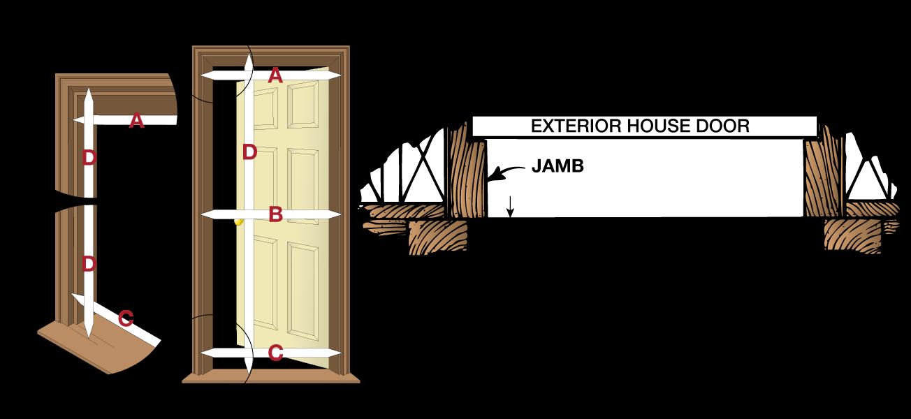 storm door measuring guide