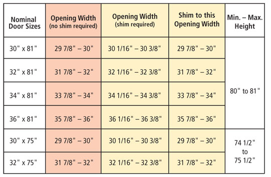 how to measure for a new storm door